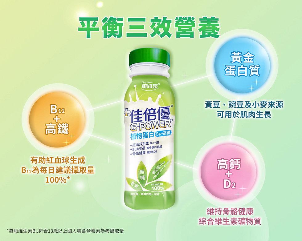 維生素B12 高鐵 植物蛋白