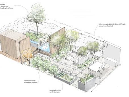 Bienvenue à Valentine Meylan architecte paysagiste du bureau Vegetalys basé au Châble.
