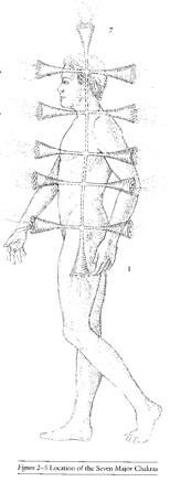 chakra-drawing-man