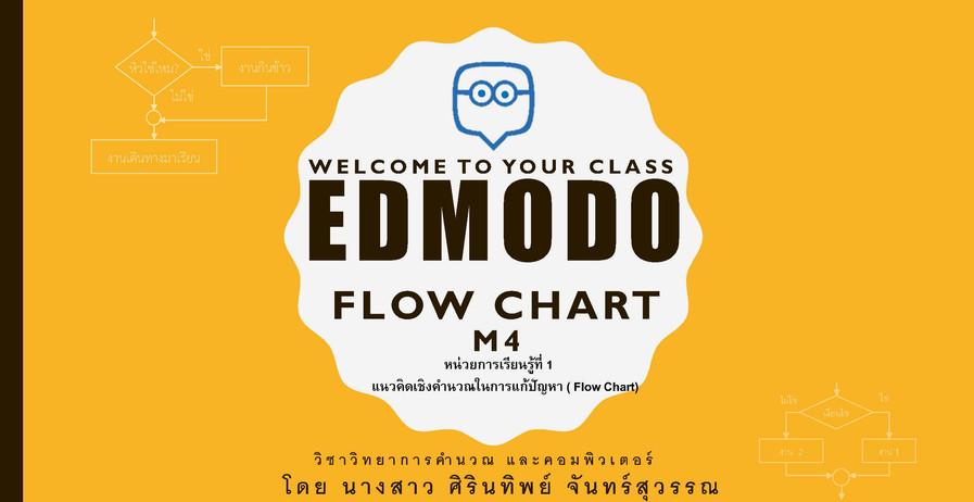 การสมัครใช้งาน edmodo