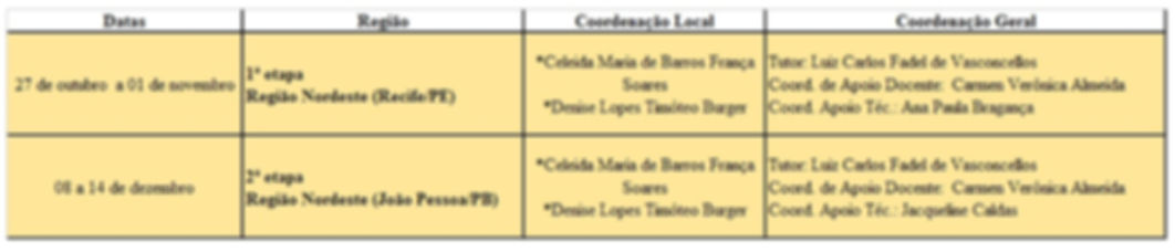 Curso multiplicadores de visat 2013