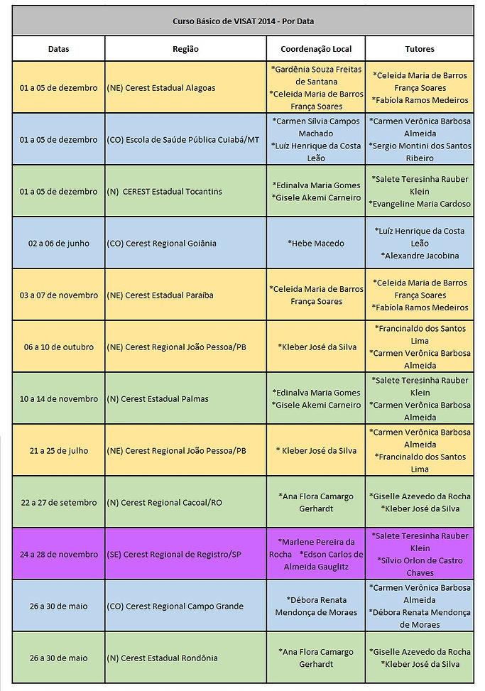 multiplicadores de visat, curso básico de visat, 2014