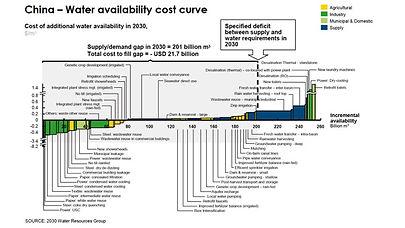 China curve.jpg