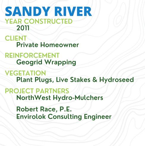 Sandy River.png