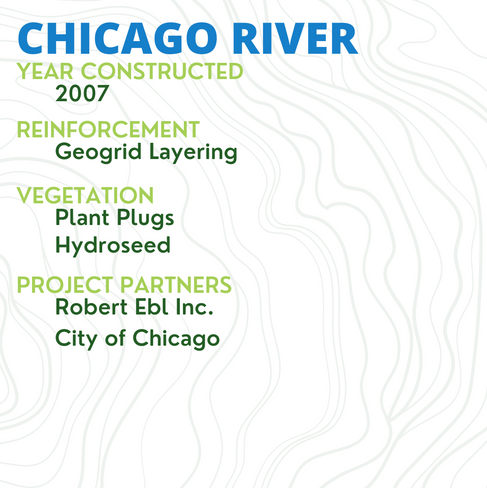 Chicago River.png