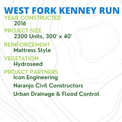 West Fork Kenney Run.png