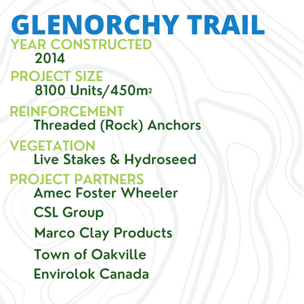 Glenorchy Trail.png