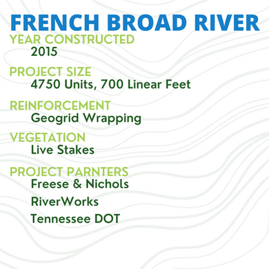 French Broad River.png