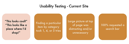#2 - First Test Insights.png
