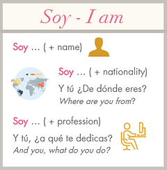 Soy - I am.png