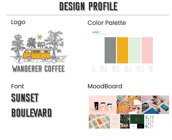 DesignProfile_Coffee.jpg