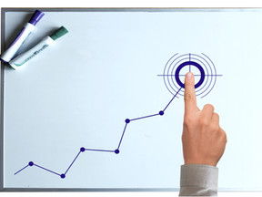 ניהול זריז (אג'ילי) - סופה של התוכנית העסקית