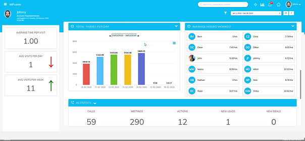 CRM Dashboard 3.png