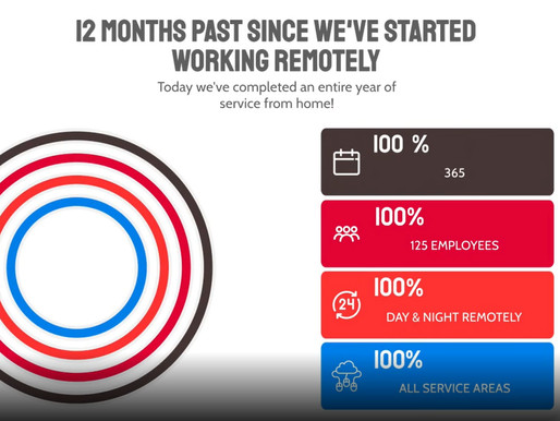 It's been exactly one year since we've started working from home!