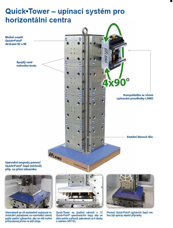 Quick-Tower - upínací systém pro horizontální centra