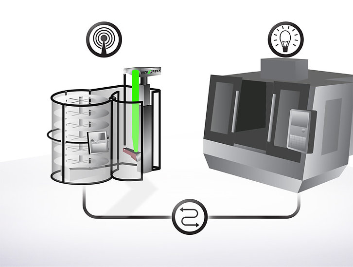 Propojení mezi CNC strojem a Viceloaderem.