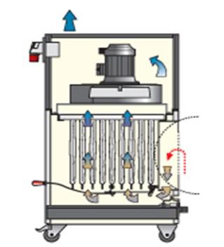 filtrace prachu při broušení
