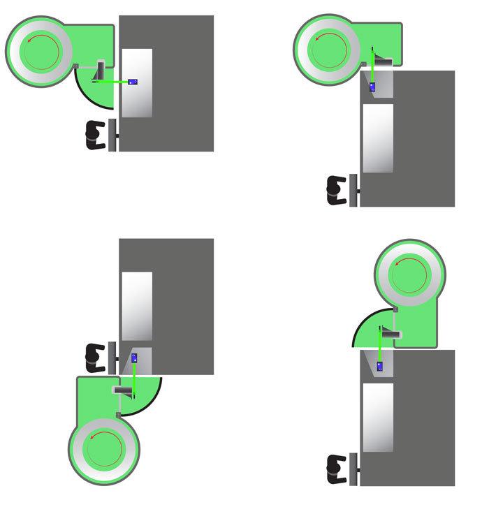 4 možné varianty pracoviště Viceloaderu s CNC