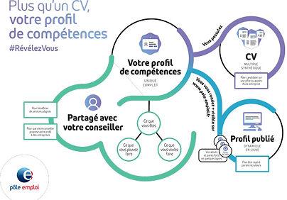 Profil_de_compétences.jpg