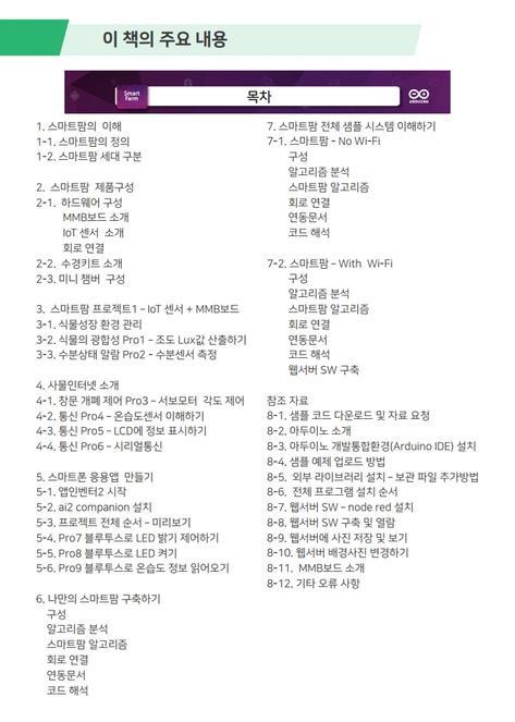 스마트팜 내용.pdf_page_01.png