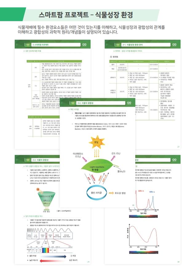 스마트팜 내용.pdf_page_07.png