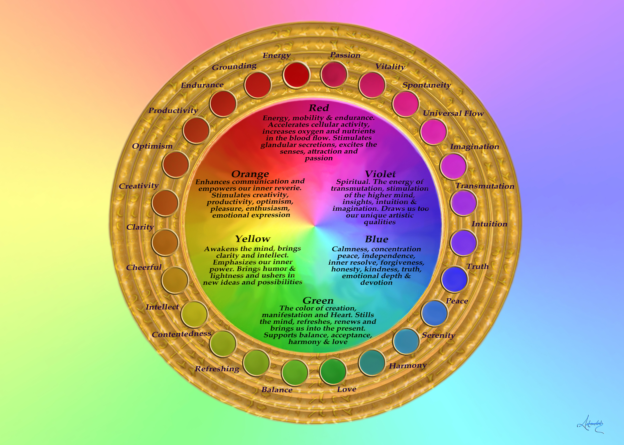 The Power of Color_Color Wheel
