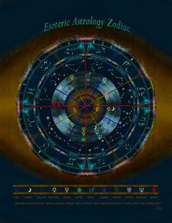 Esoteric Astrology Zodiac