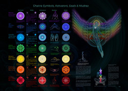 Chakra Symbols Seals Activators