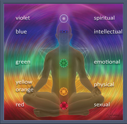 lotus man with chakras and text