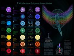 Chakra Symbols Seals Activators sm