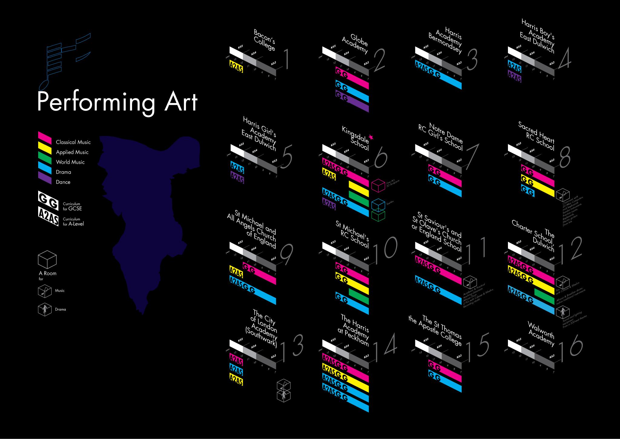 Performing-Art