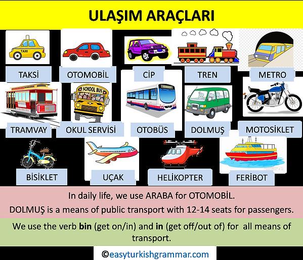 Turkish learning