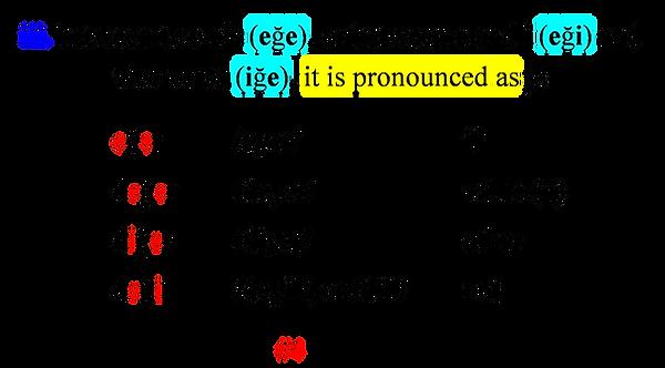 Turkish alphabet |Turkish soft ge