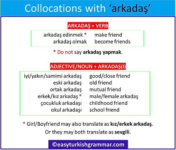 Turkish verbs, nouns and adjectives