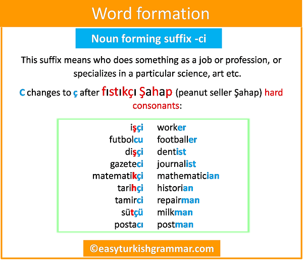 word formation in Turkish