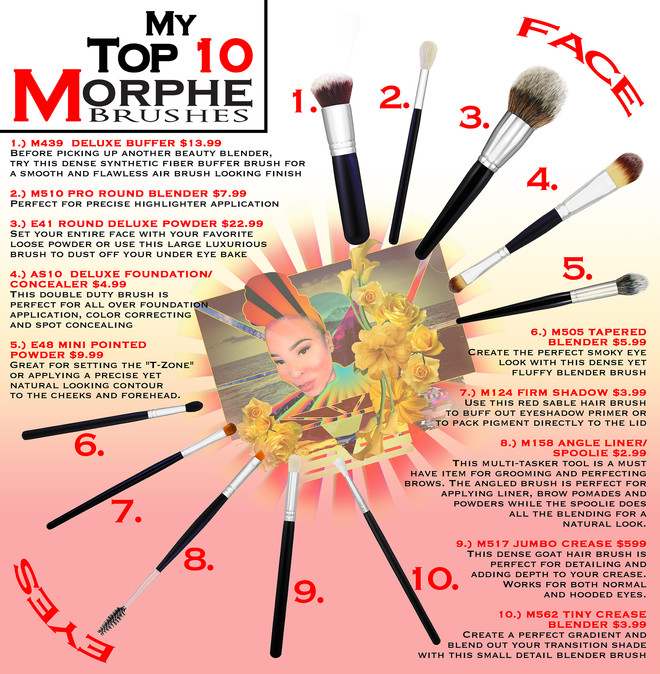 My Top 10 Morphie Brushes