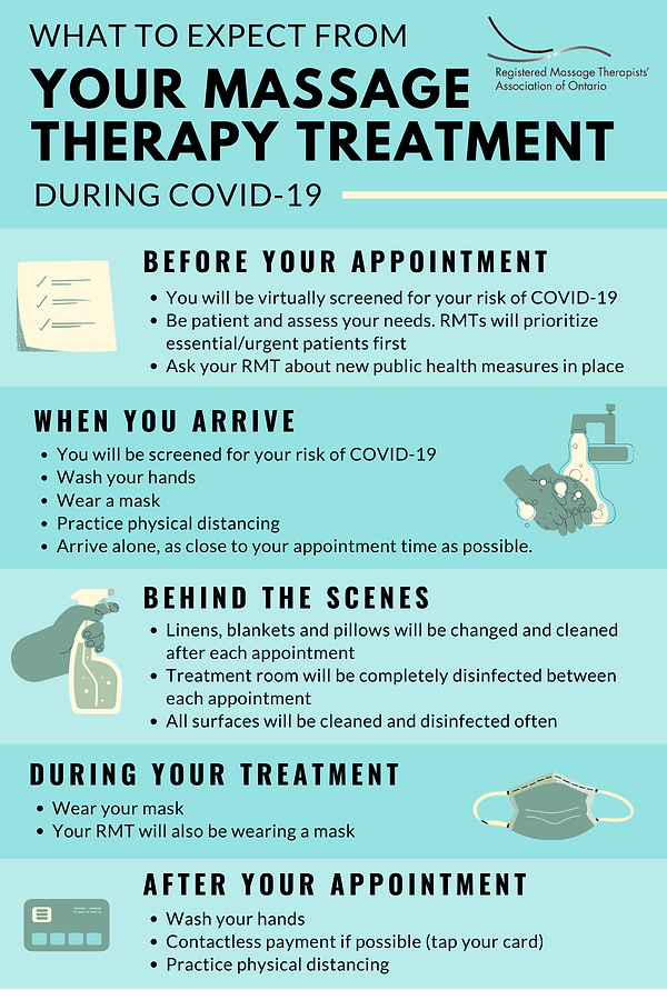 COVID-19 Patient Guidance Infographic.pn