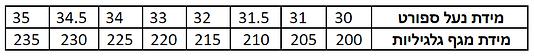 טבלת מידות Esordio+variant.PNG