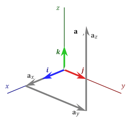 vector_wikipedia.png