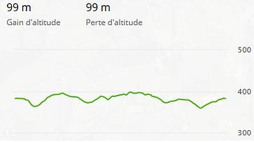 Profil 6km.png