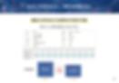 サブリース規制強化への準備のために_pdf(6___12ページ).png