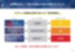 サブリース規制強化への準備のために_pdf(2___12ページ).png