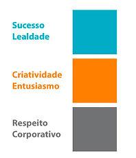 diagrama de cores da bem mais carreira