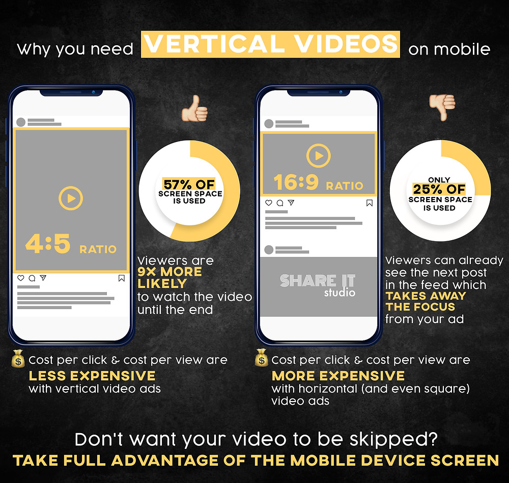 vertical video on mobile