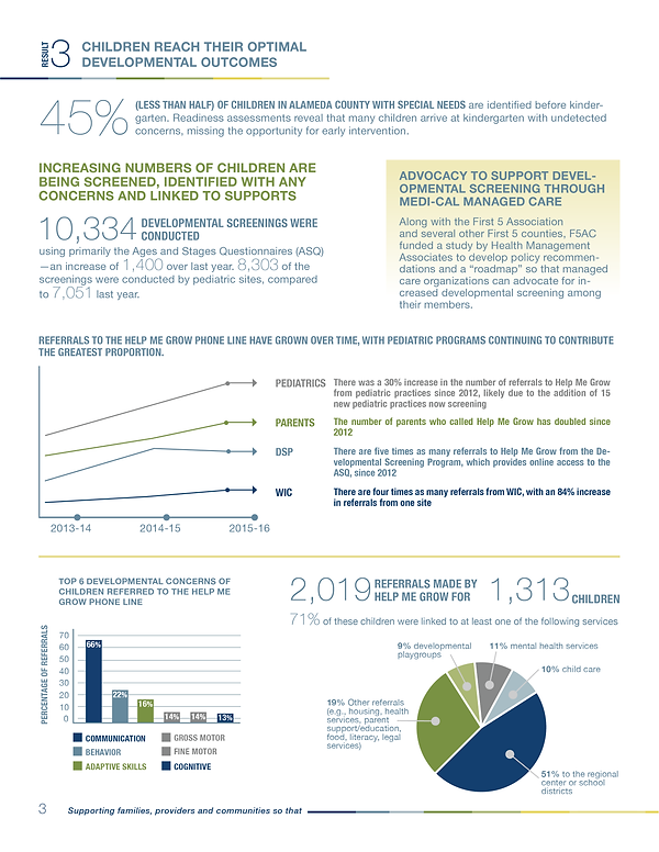 FAC_AnnualReport_2015-16-04.png