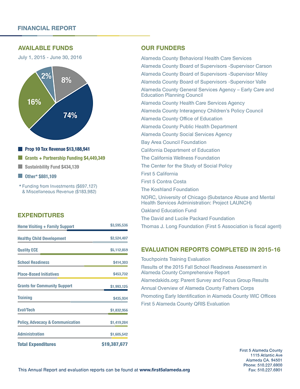 FAC_AnnualReport_2015-16-06.png