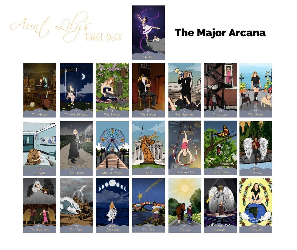 All Tarot Cards Major.jpg