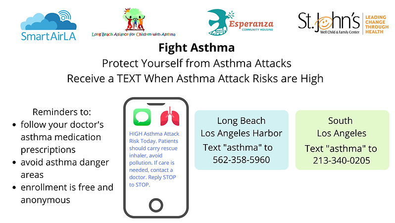 HIGH Asthma Attack Risk Today. Patients