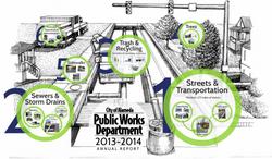 Alameda Public Works