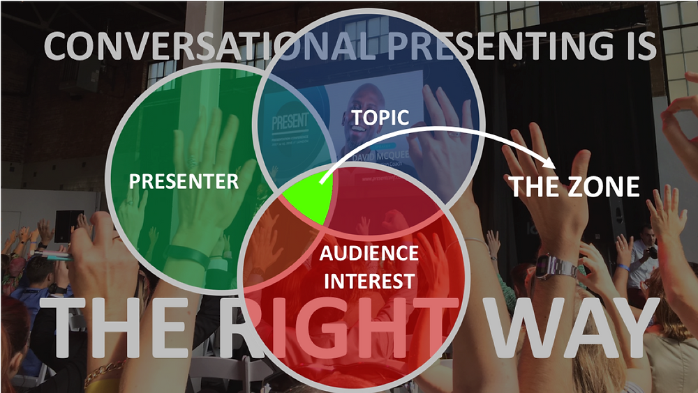 Conversational Presentation helps you stay in the zone.